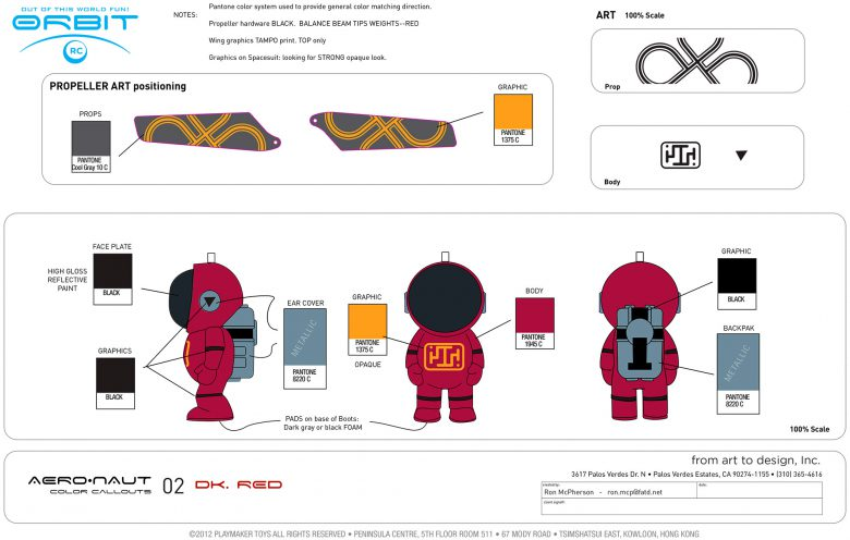Aeronaut Styling