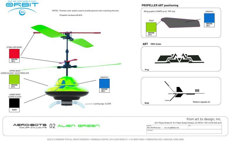 Aerobot Styling